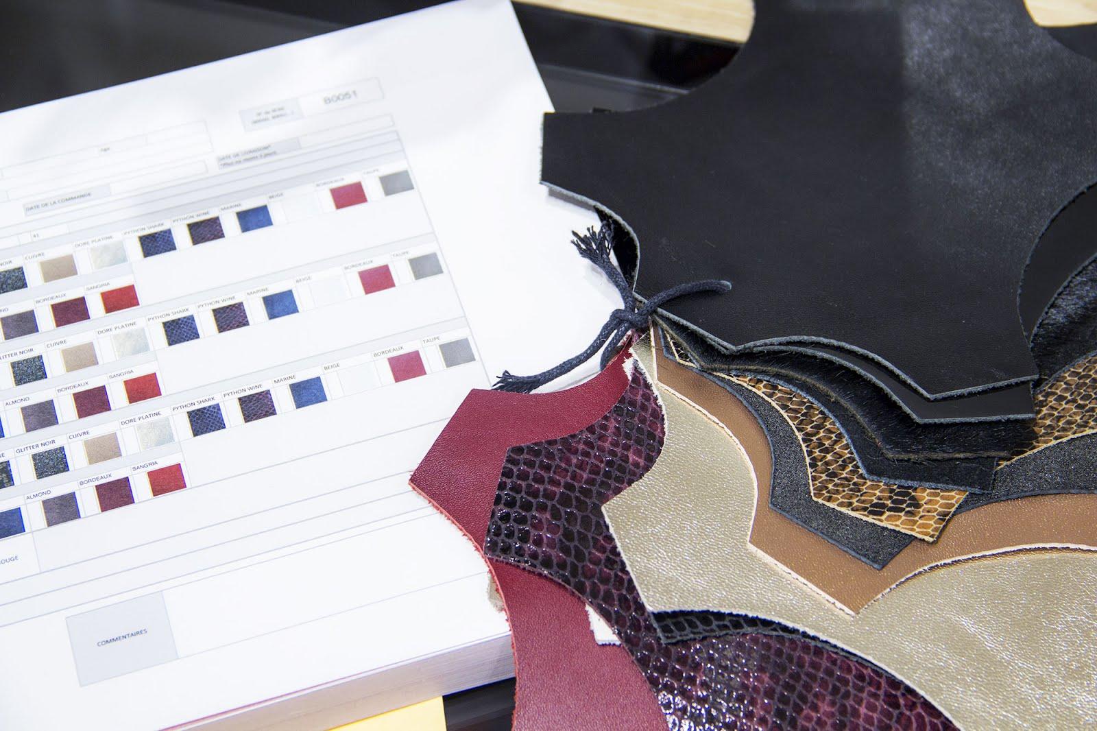 Personnalisation de chaussures